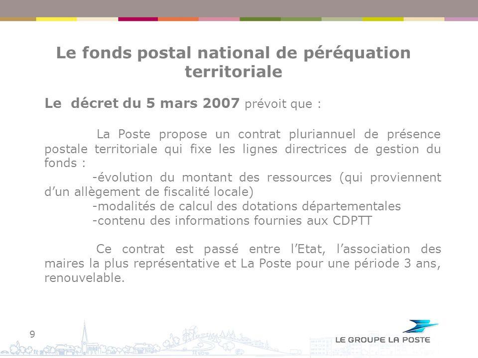 Le fonds postal national de péréquation territoriale