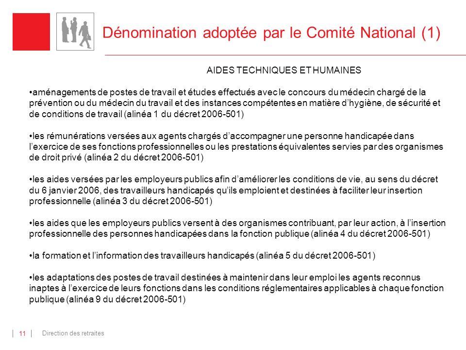 Dénomination adoptée par le Comité National (1)