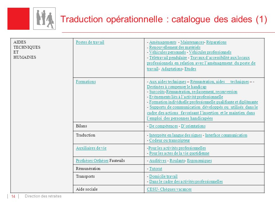Traduction opérationnelle : catalogue des aides (1)
