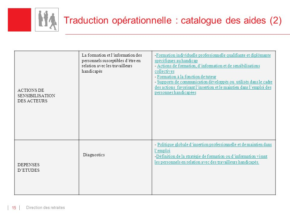 Traduction opérationnelle : catalogue des aides (2)