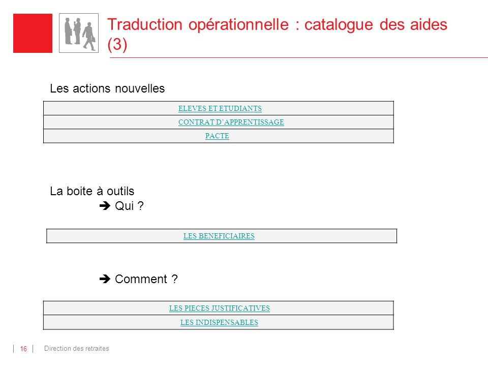 Traduction opérationnelle : catalogue des aides (3)