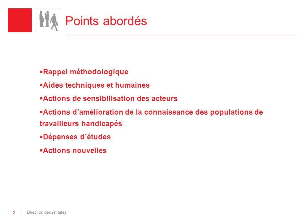 Points abordés Rappel méthodologique Aides techniques et humaines