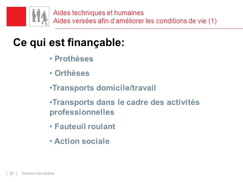 Ce qui est finançable: Prothèses Orthèses Transports domicile/travail