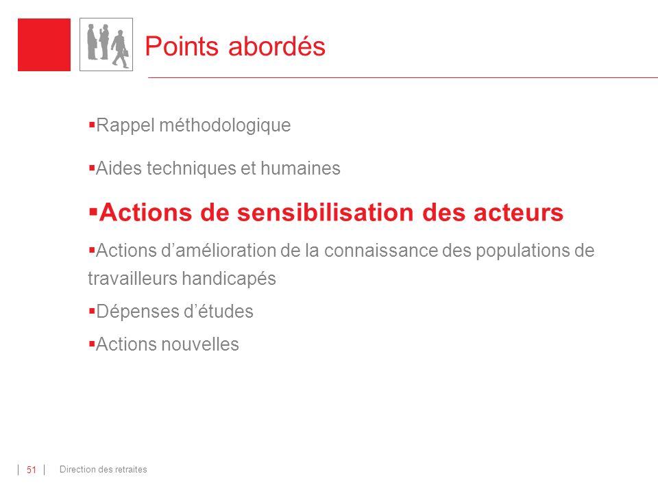 Points abordés Actions de sensibilisation des acteurs