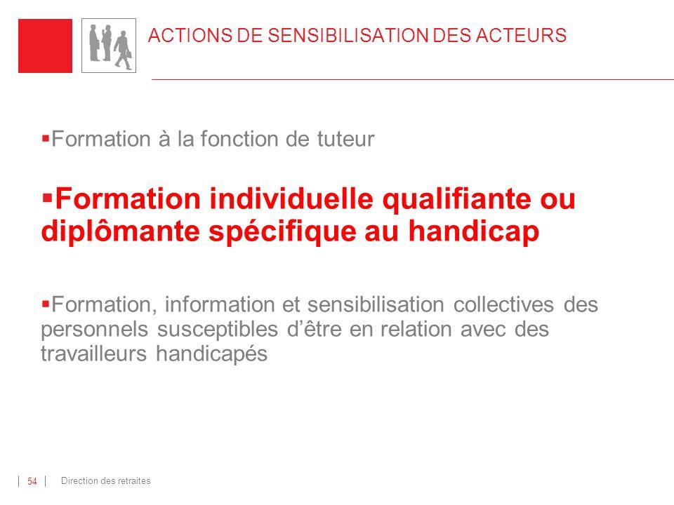 ACTIONS DE SENSIBILISATION DES ACTEURS