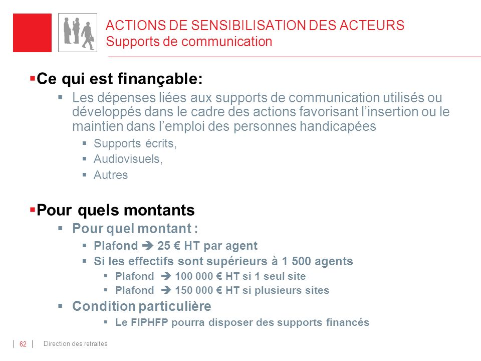 ACTIONS DE SENSIBILISATION DES ACTEURS Supports de communication