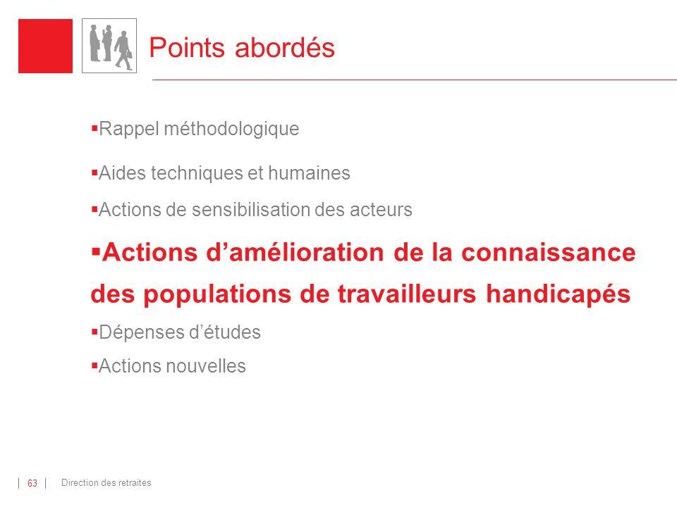 Points abordésRappel méthodologique. Aides techniques et humaines. Actions de sensibilisation des acteurs.