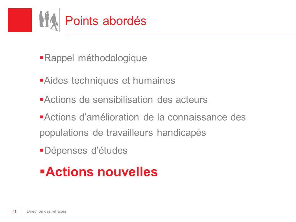 Actions nouvelles Points abordés Rappel méthodologique