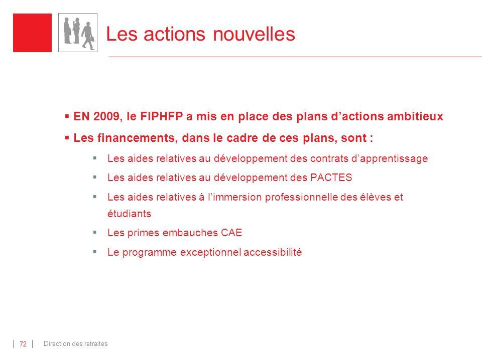 Les actions nouvellesEN 2009, le FIPHFP a mis en place des plans d'actions ambitieux. Les financements, dans le cadre de ces plans, sont :