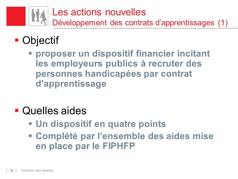 Les actions nouvelles Développement des contrats d'apprentissages (1)
