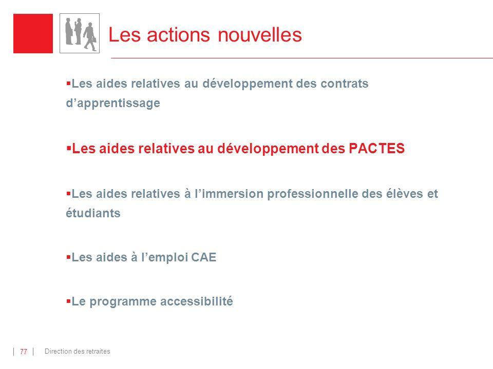 Les actions nouvelles Les aides relatives au développement des PACTES