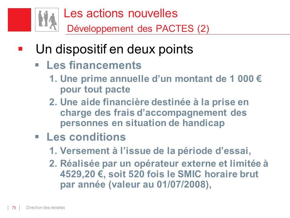 Les actions nouvelles Développement des PACTES (2)