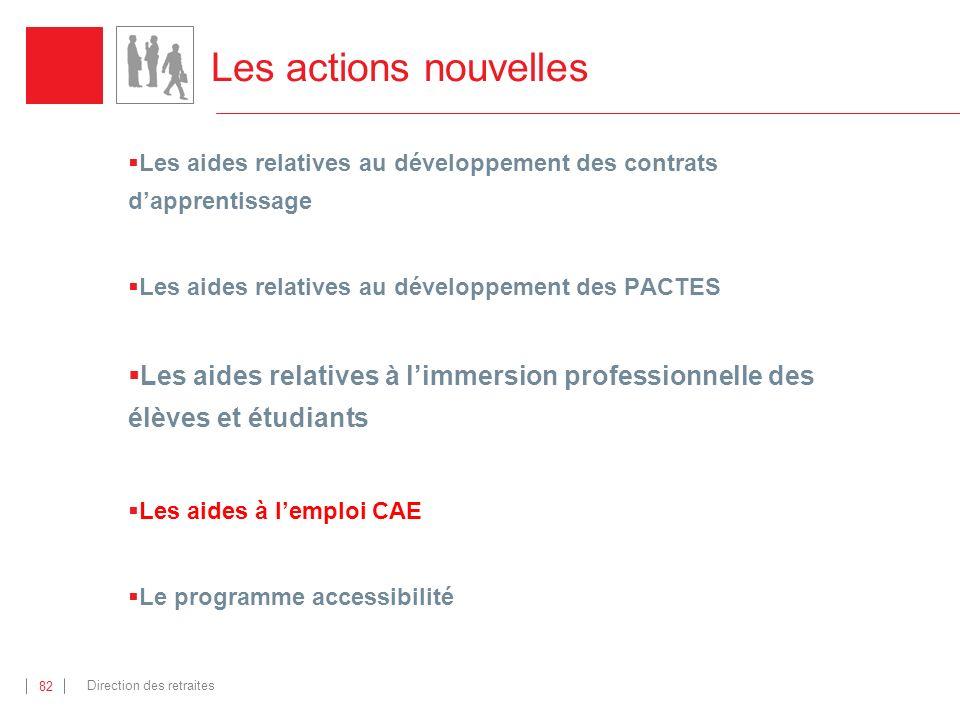 Les actions nouvellesLes aides relatives au développement des contrats d'apprentissage. Les aides relatives au développement des PACTES.