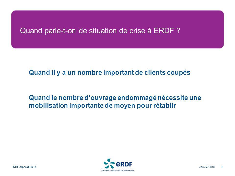 Quand parle-t-on de situation de crise à ERDF