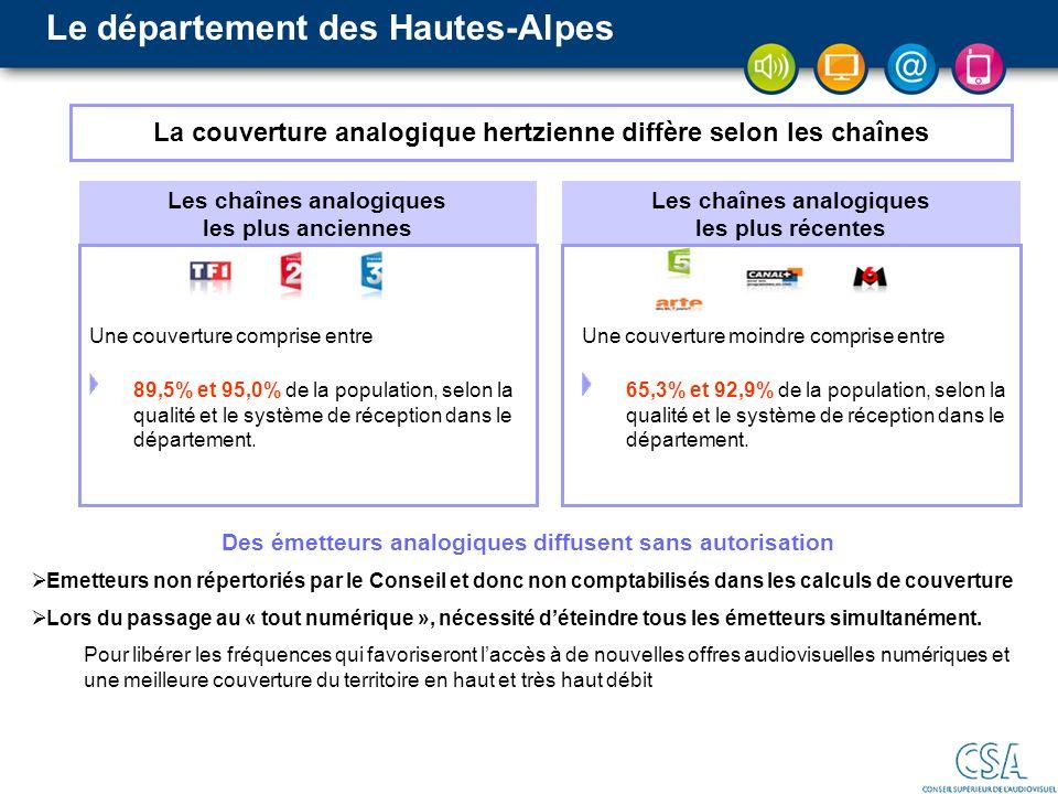 Le département des Hautes-Alpes