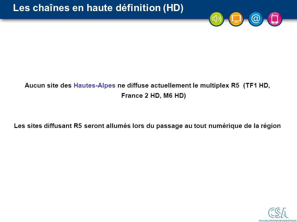 Les chaînes en haute définition (HD)