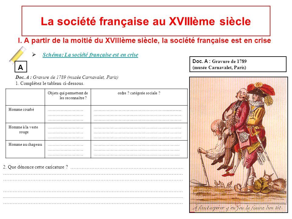 La société française au XVIIIème siècle