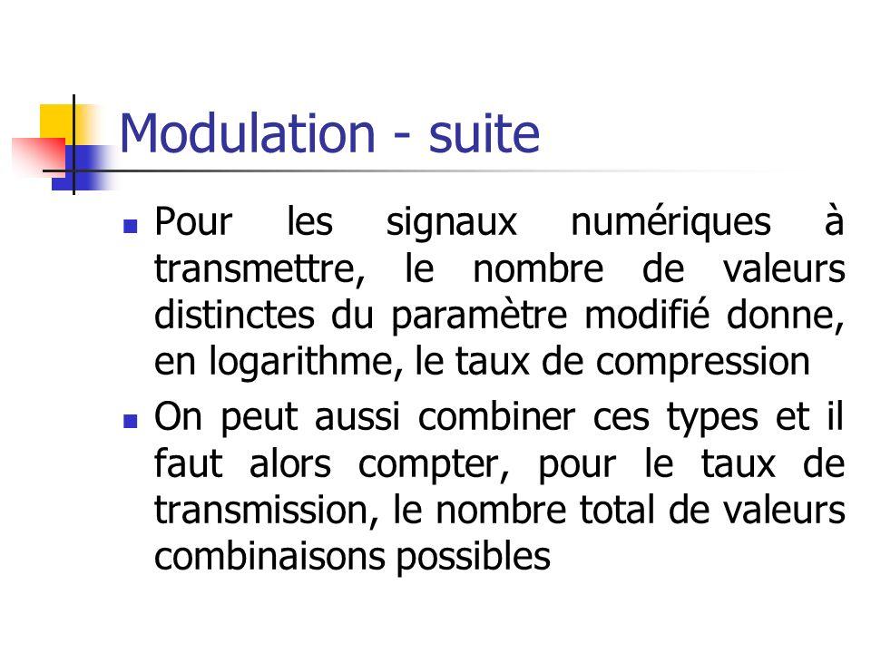 Modulation - suite