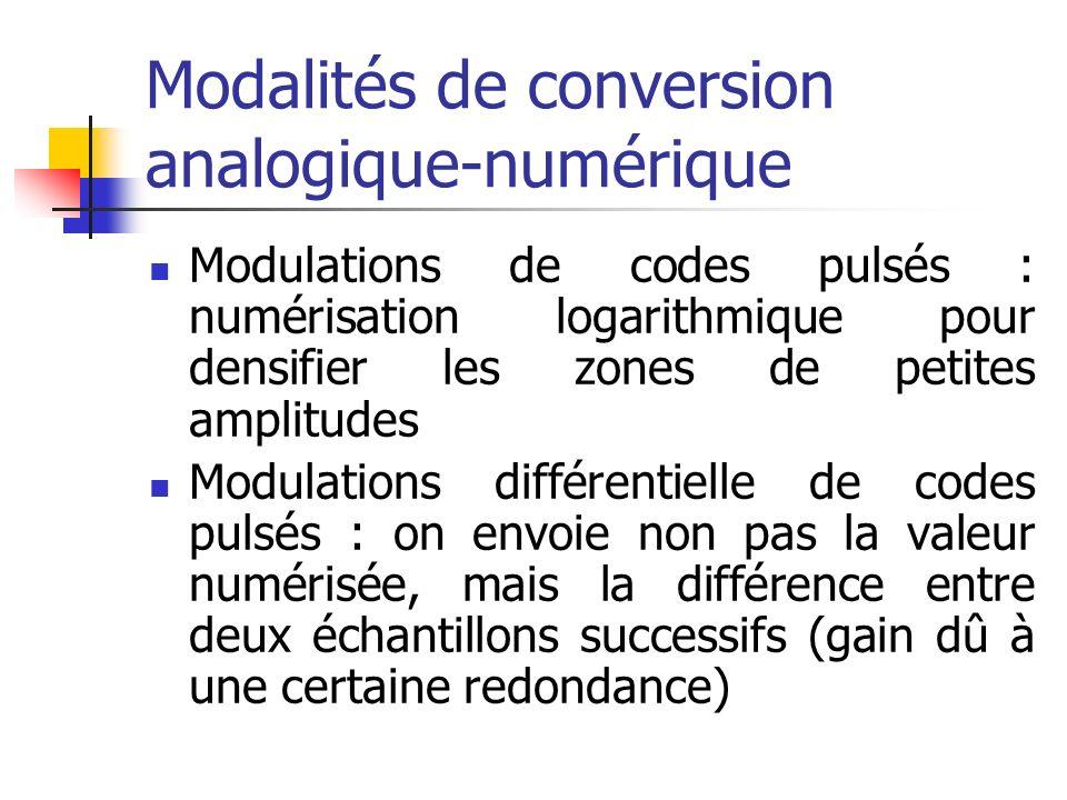 Modalités de conversion analogique-numérique