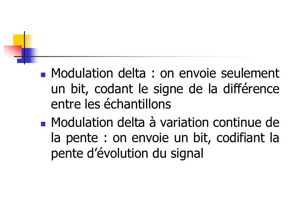 Modulation delta : on envoie seulement un bit, codant le signe de la différence entre les échantillons