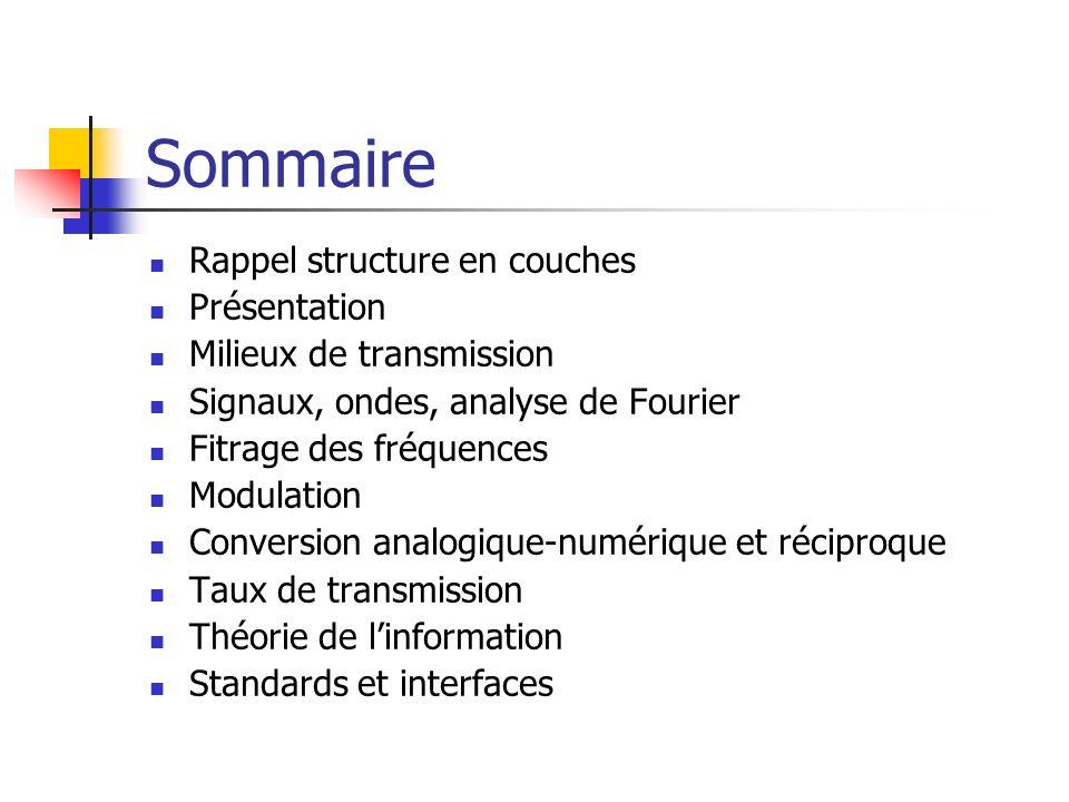 Sommaire Rappel structure en couches Présentation