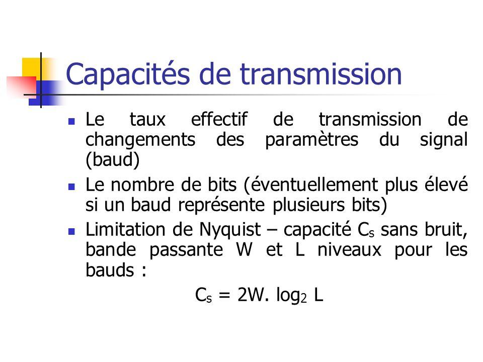 Capacités de transmission