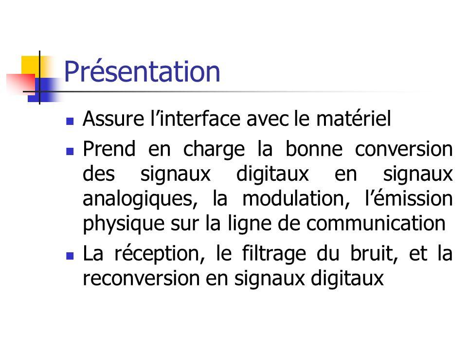 Présentation Assure l'interface avec le matériel