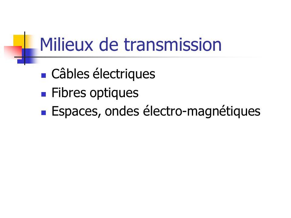 Milieux de transmission