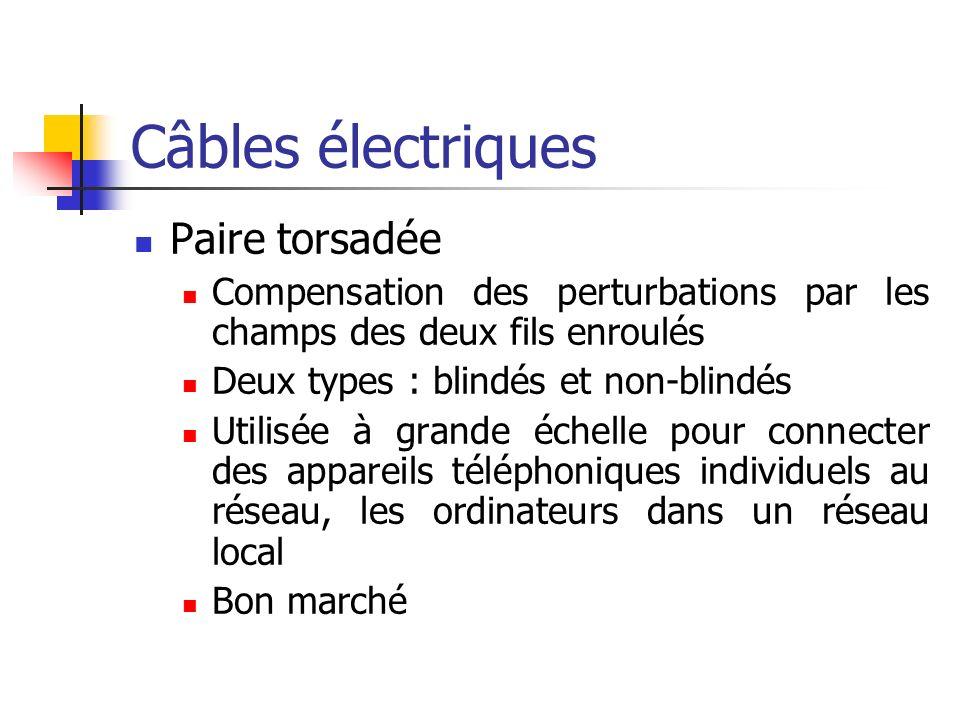 Câbles électriques Paire torsadée