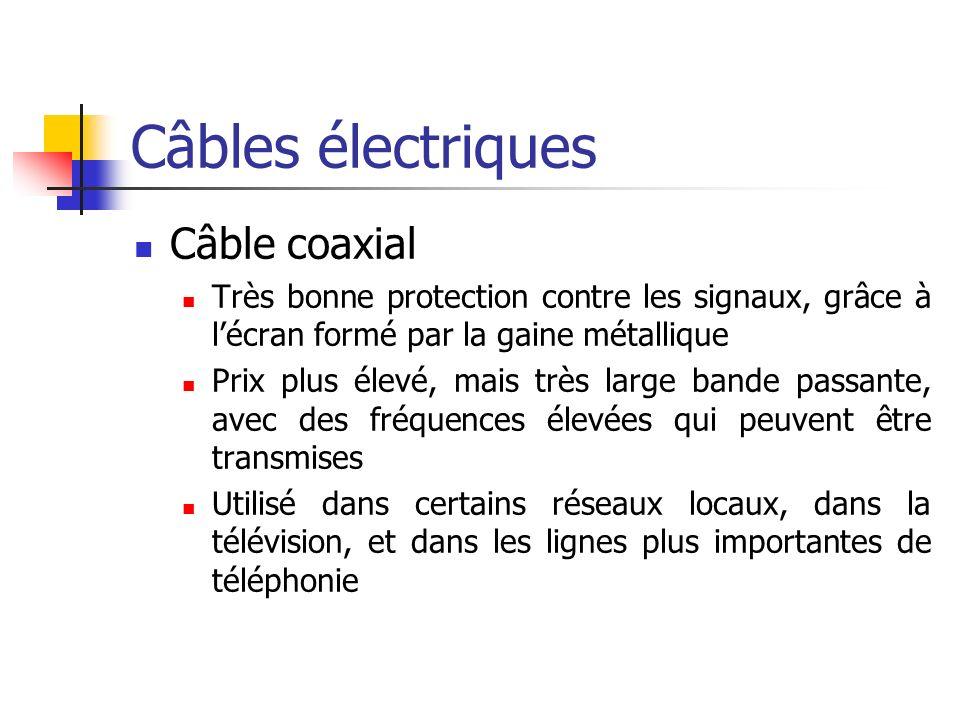 Câbles électriques Câble coaxial