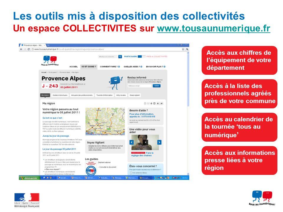 Les outils mis à disposition des collectivités Un espace COLLECTIVITES sur www.tousaunumerique.fr