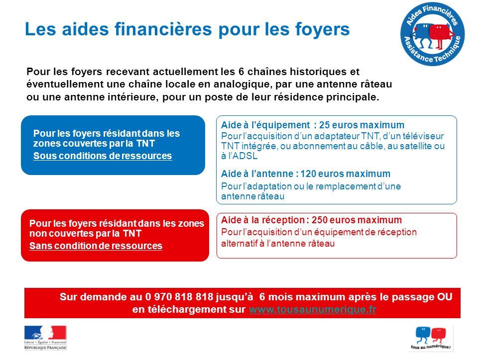 Les aides financières pour les foyers