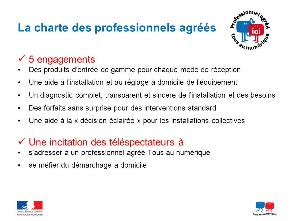 La charte des professionnels agréés