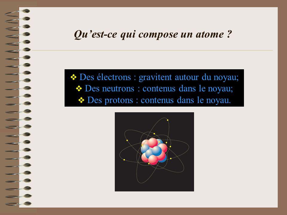 Qu'est-ce qui compose un atome