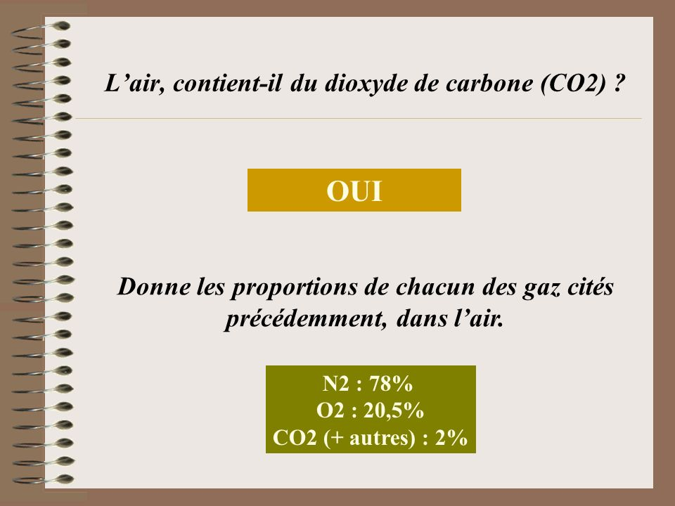 L'air, contient-il du dioxyde de carbone (CO2)