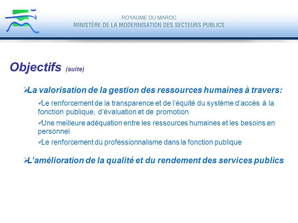 Objectifs (suite) La valorisation de la gestion des ressources humaines à travers:
