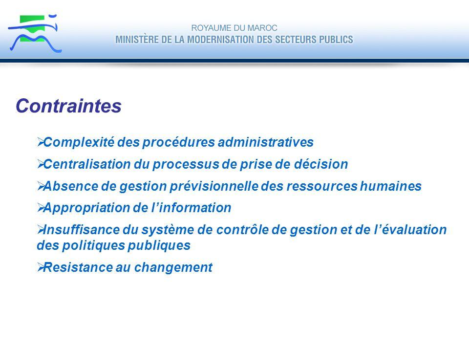 Contraintes Complexité des procédures administratives