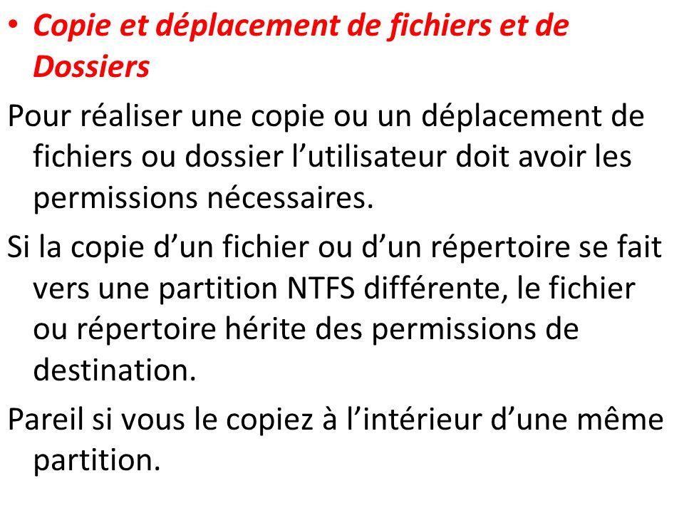 Copie et déplacement de fichiers et de Dossiers