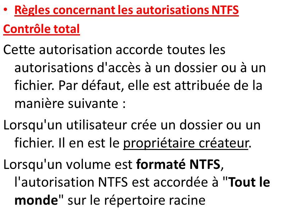 Règles concernant les autorisations NTFS