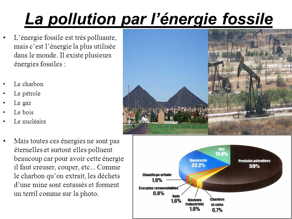 La pollution par l'énergie fossile