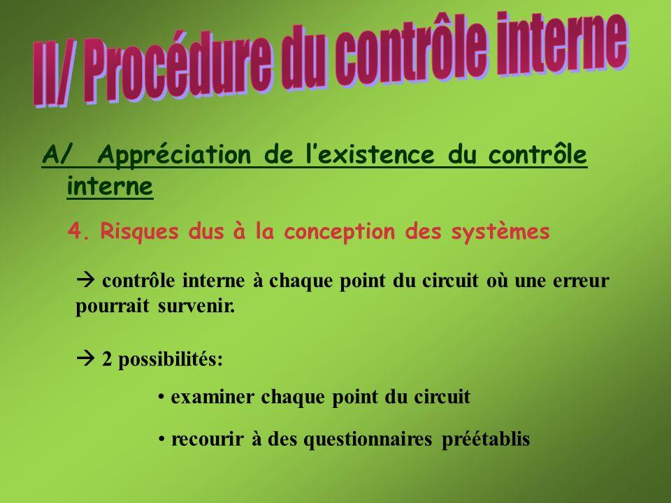 II/ Procédure du contrôle interne