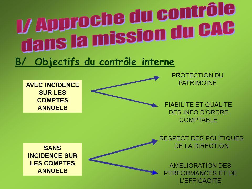 I/ Approche du contrôle dans la mission du CAC