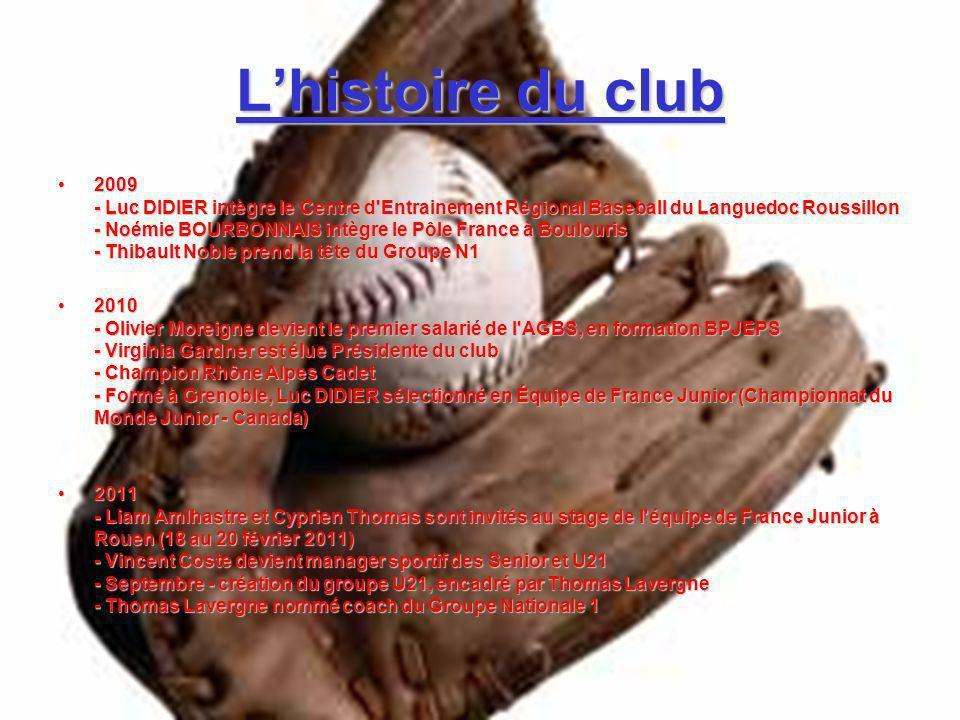 L'histoire du club