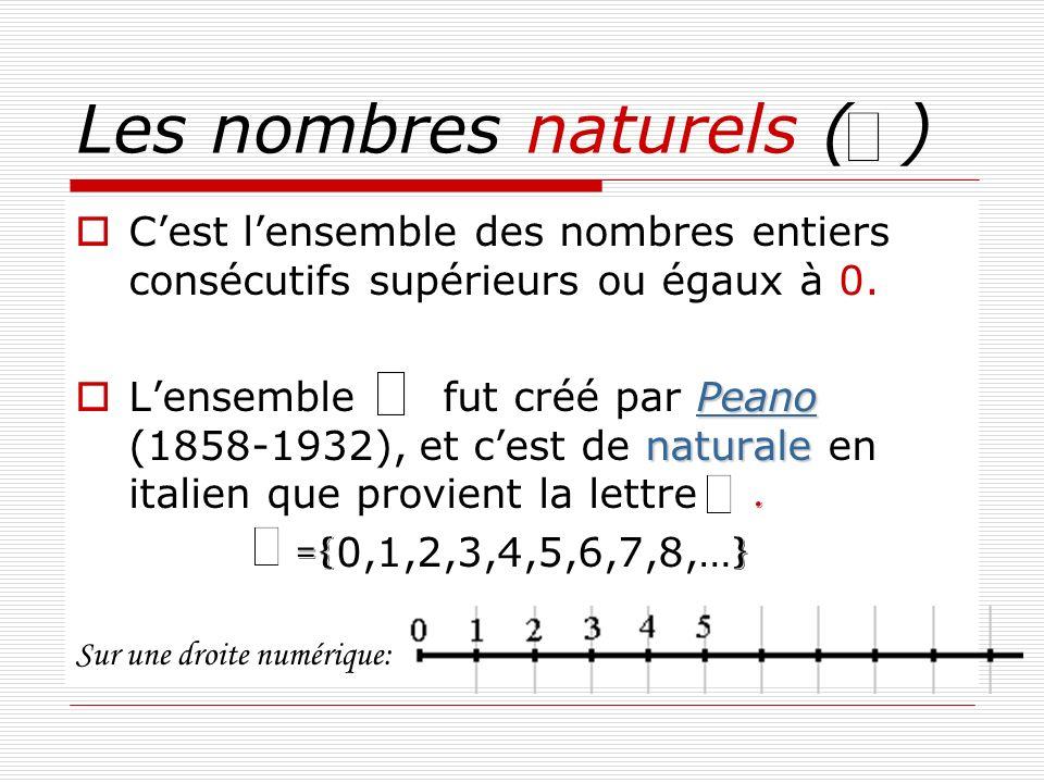 Les nombres naturels ( )