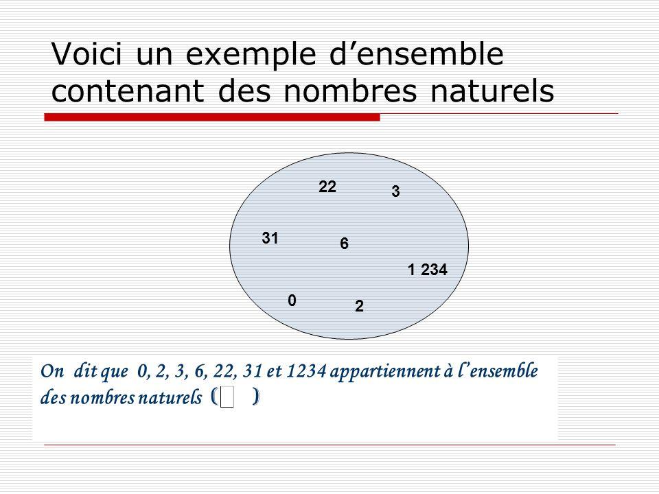 Voici un exemple d'ensemble contenant des nombres naturels
