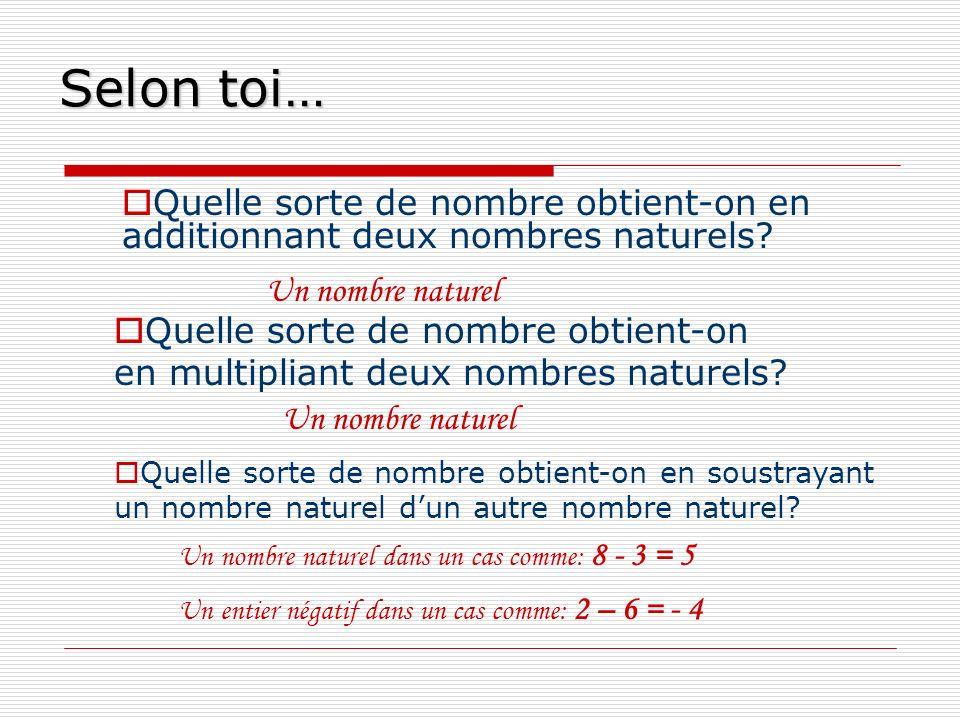 Selon toi… Quelle sorte de nombre obtient-on en additionnant deux nombres naturels Un nombre naturel.
