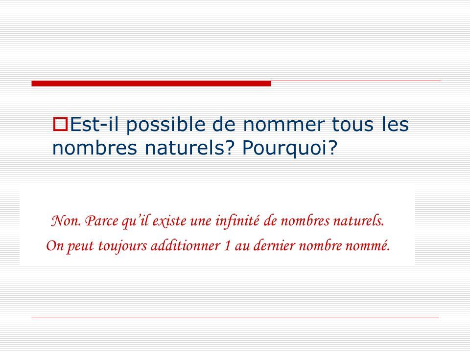 Est-il possible de nommer tous les nombres naturels Pourquoi