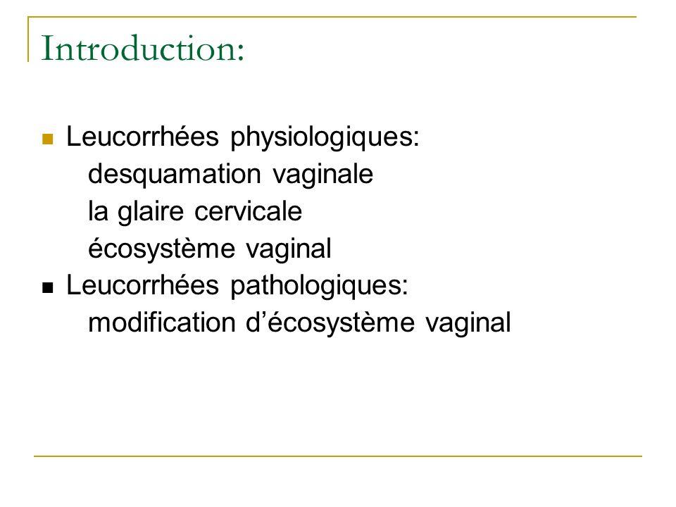 Introduction: Leucorrhées physiologiques: desquamation vaginale