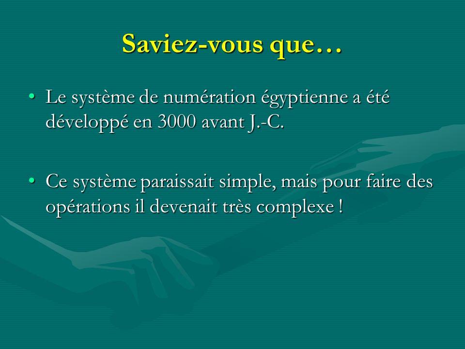 Saviez-vous que… Le système de numération égyptienne a été développé en 3000 avant J.-C.