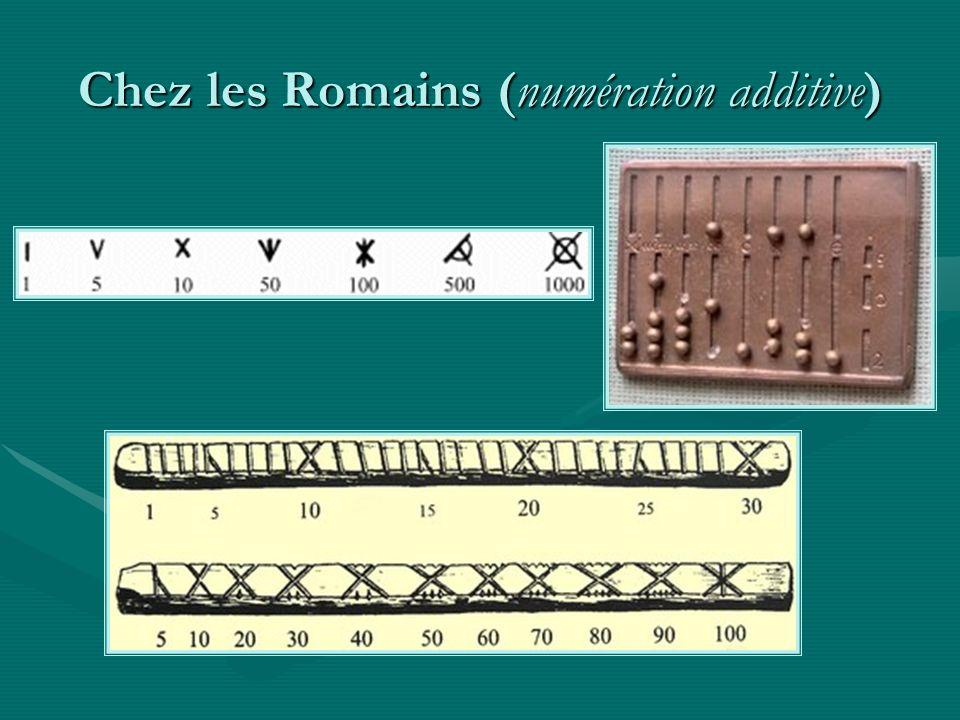 Chez les Romains (numération additive)